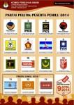 Parpol Pemilu 2014
